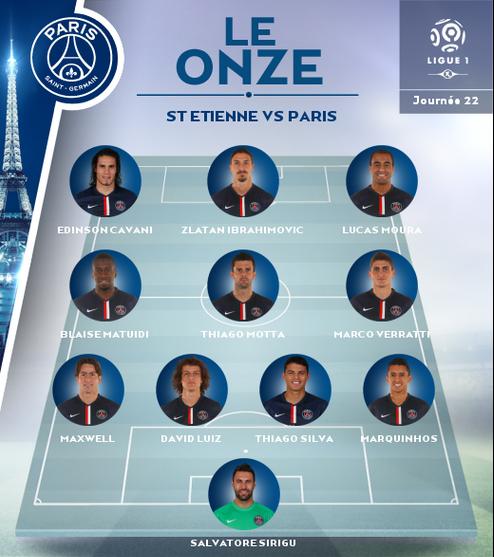 Composition Psg Sans Zlatan Ibrahimovic Ni Lucas Moura: L1, 22ème Journée : AS Saint-Étienne