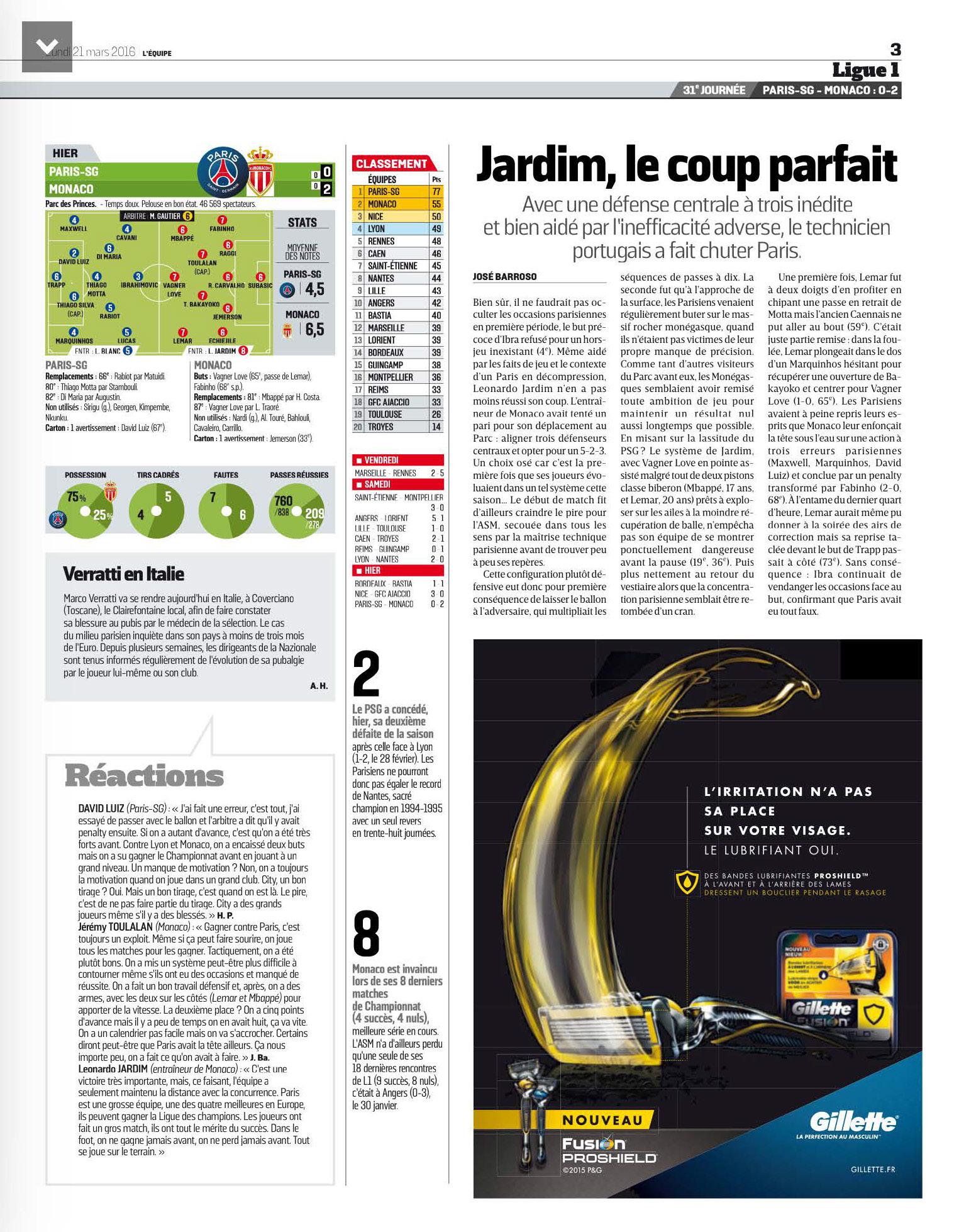 revue de presse  r u00e9sum u00e9 vid u00e9o  la d u00e9faite du psg au parc